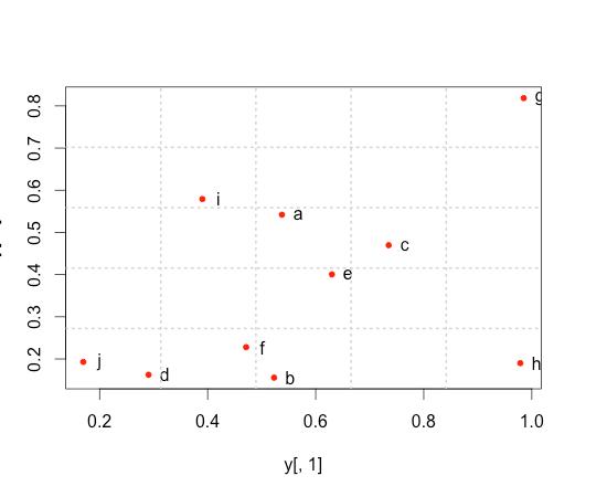 R Programming For Bioinformatics Pdf