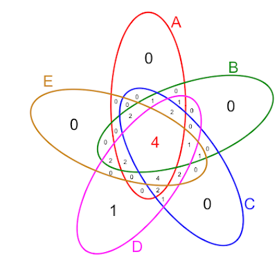 venn2?height=396&width=400, Wiring diagram